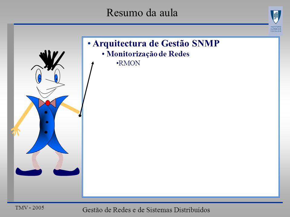 TMV - 2005 Gestão de Redes e de Sistemas Distribuídos Resumo da aula Arquitectura de Gestão SNMP Monitorização de Redes RMON
