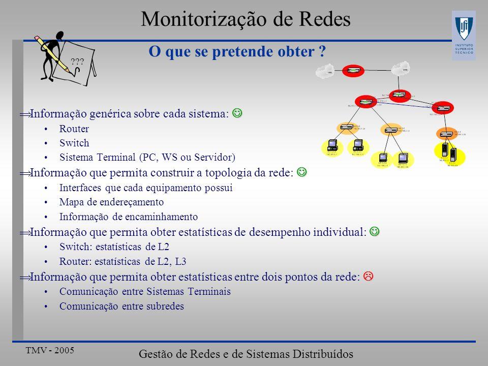 TMV - 2005 Gestão de Redes e de Sistemas Distribuídos Monitorização de Redes Informação genérica sobre cada sistema: Router Switch Sistema Terminal (P
