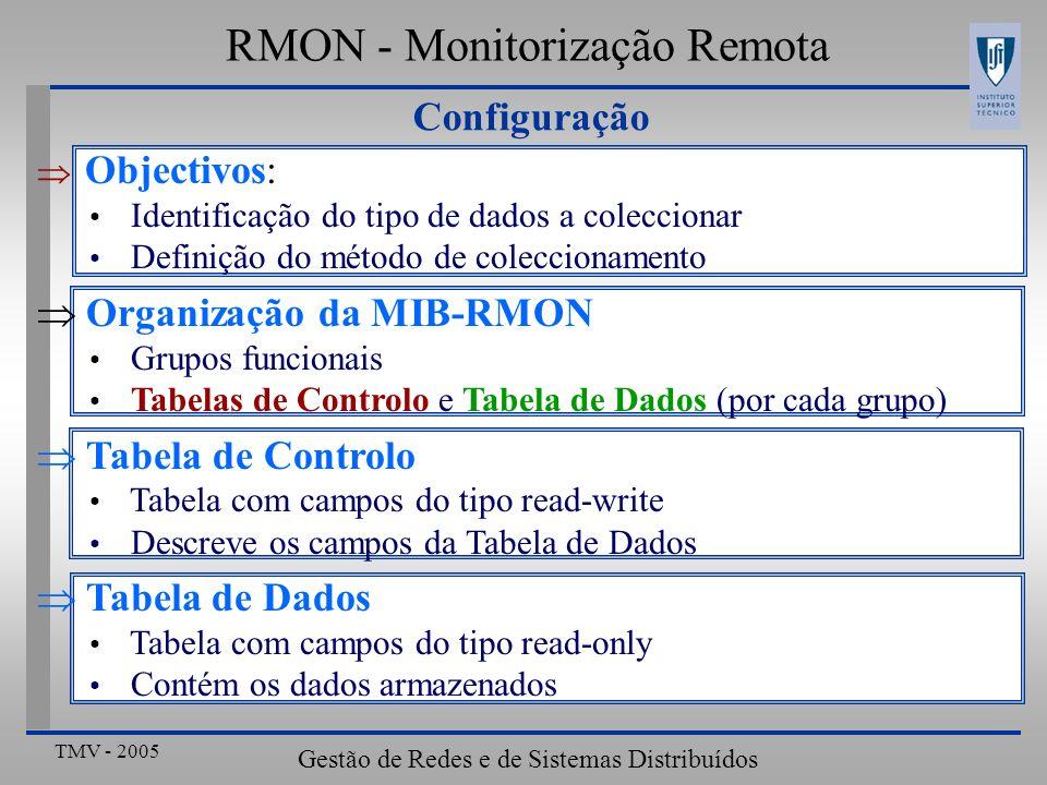 TMV - 2005 Gestão de Redes e de Sistemas Distribuídos Objectivos: Identificação do tipo de dados a coleccionar Definição do método de coleccionamento