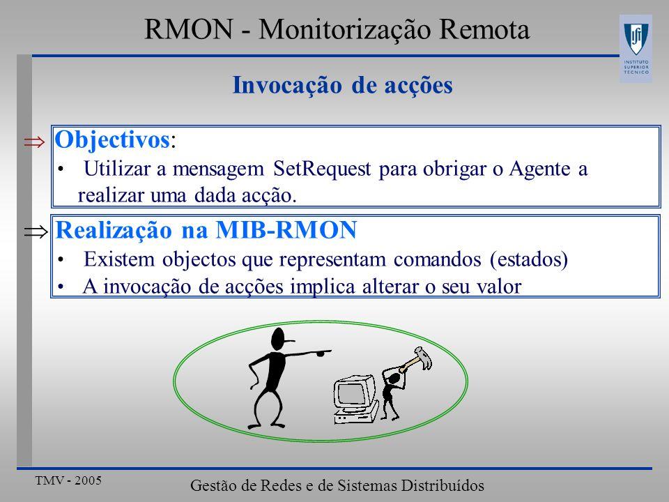TMV - 2005 Gestão de Redes e de Sistemas Distribuídos Objectivos: Utilizar a mensagem SetRequest para obrigar o Agente a realizar uma dada acção. Real