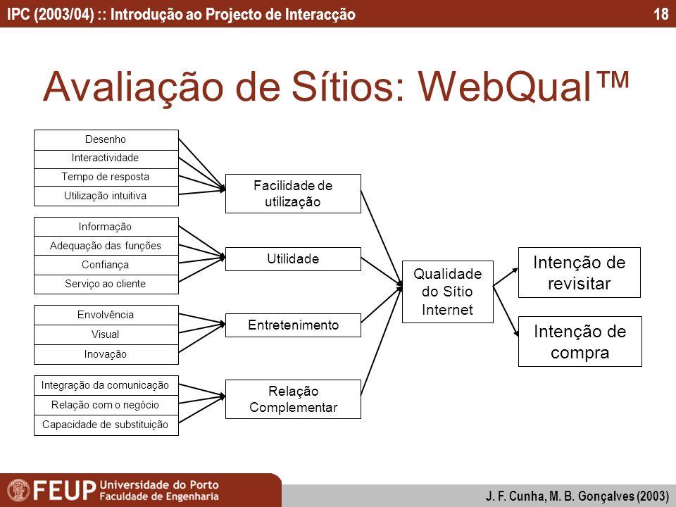 IPC (2003/04) :: Introdução ao Projecto de Interacção J. F. Cunha, M. B. Gonçalves (2003) 18 Avaliação de Sítios: WebQual Qualidade do Sítio Internet