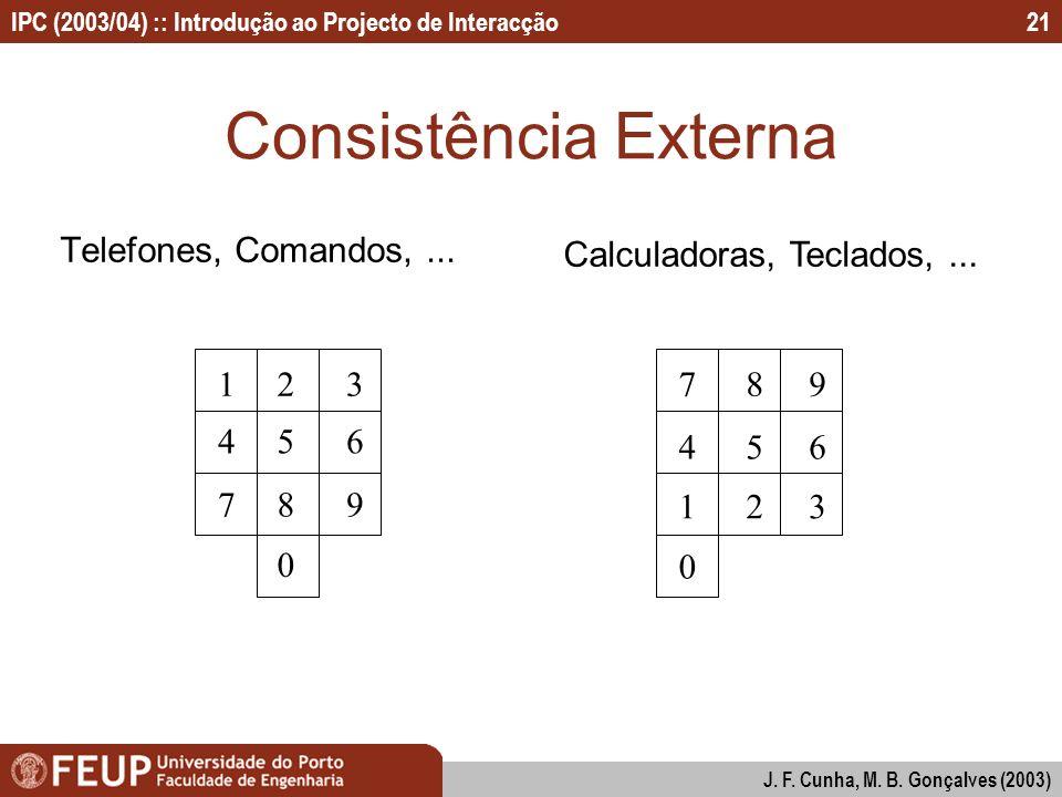 IPC (2003/04) :: Introdução ao Projecto de Interacção J. F. Cunha, M. B. Gonçalves (2003) 21 Consistência Externa Telefones, Comandos,... 123 456 789