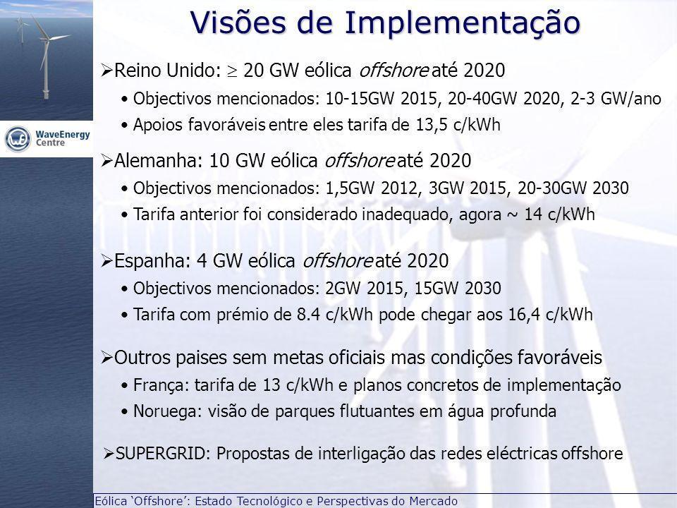 Eólica Offshore: Estado Tecnológico e Perspectivas do Mercado Visões de Implementação Alemanha: 10 GW eólica offshore até 2020 Objectivos mencionados: