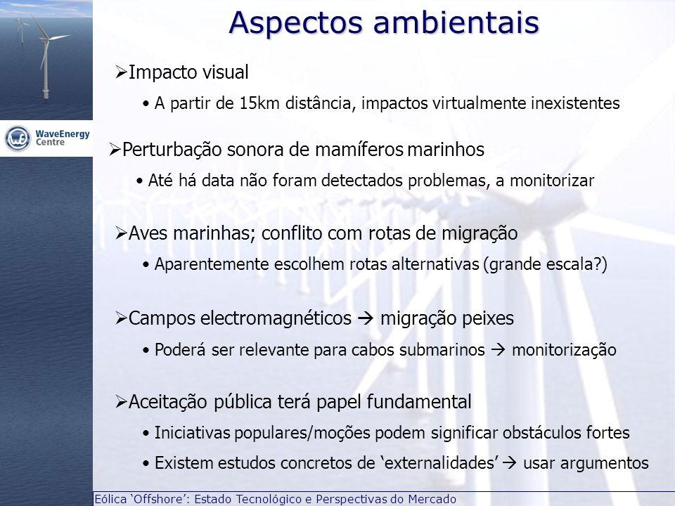 Eólica Offshore: Estado Tecnológico e Perspectivas do Mercado Impacto visual A partir de 15km distância, impactos virtualmente inexistentes Aspectos a