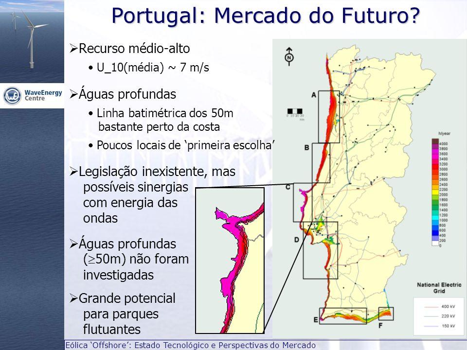 Eólica Offshore: Estado Tecnológico e Perspectivas do Mercado Recurso médio-alto U_10(média) ~ 7 m/s Portugal: Mercado do Futuro? Águas profundas Linh
