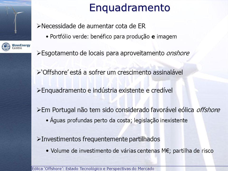 Eólica Offshore: Estado Tecnológico e Perspectivas do MercadoEnquadramento Esgotamento de locais para aproveitamento onshore Necessidade de aumentar c