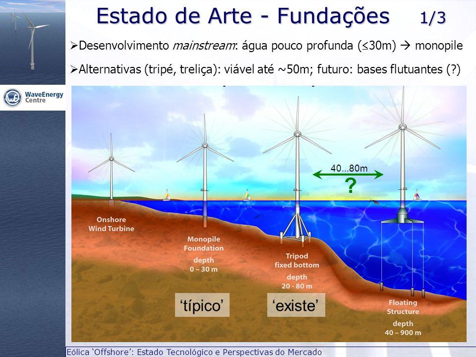 Eólica Offshore: Estado Tecnológico e Perspectivas do Mercado Desenvolvimento mainstream: água pouco profunda ( 30m) monopile Estado de Arte - Fundaçõ
