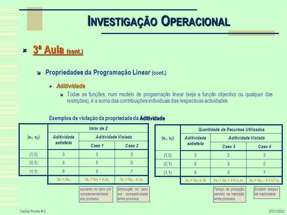 Cecília Rocha # 22001/2002 I NVESTIGAÇÃO O PERACIONAL 3ª Aula (cont.) 3ª Aula (cont.) Propriedades da Programação Linear (cont.) Aditividade Aditivida