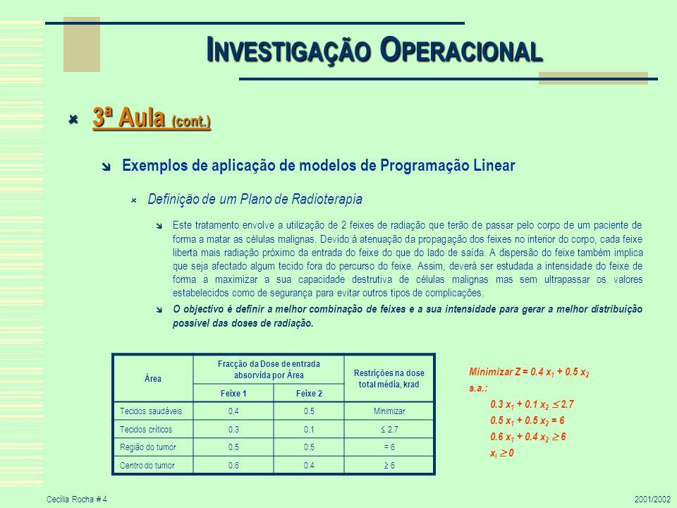 Cecília Rocha # 42001/2002 I NVESTIGAÇÃO O PERACIONAL 3ª Aula (cont.) 3ª Aula (cont.) Exemplos de aplicação de modelos de Programação Linear Definição