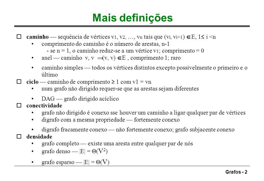 Grafos - 53 1 - Grafos não dirigidos A B C D E A B C D E um grafo não dirigido é conexo uma pesquisa em profundidade a começar em qualquer nó visita todos os nós ocomeça-se por marcar A; 1º adjacente: B; recorre… - ao processar (v,w), se w não estiver marcado acrescenta-se a aresta na árvore - se já estiverem ambos marcados, acrescenta-se uma aresta de retorno (a ponteado) que não pertence à árvore (todas as arestas do grafo estão na árvore total) oárvore simula a pesquisa; numeração em pré-ordem pelas arestas da árvore dá a ordem de marcação dos vértices grafo árvore de expansão em profundidade