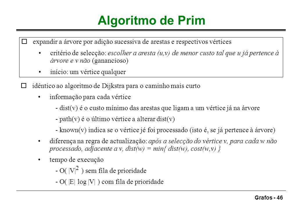 Grafos - 46 Algoritmo de Prim oexpandir a árvore por adição sucessiva de arestas e respectivos vértices critério de selecção: escolher a aresta (u,v)