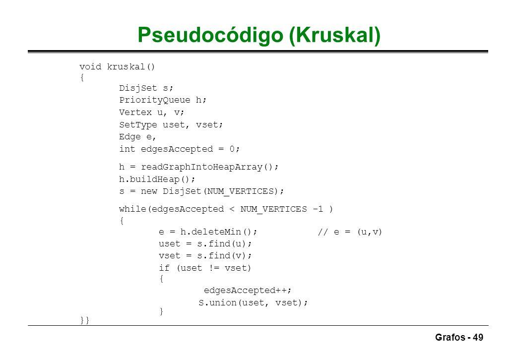 Grafos - 49 Pseudocódigo (Kruskal) void kruskal() { DisjSet s; PriorityQueue h; Vertex u, v; SetType uset, vset; Edge e, int edgesAccepted = 0; h = re