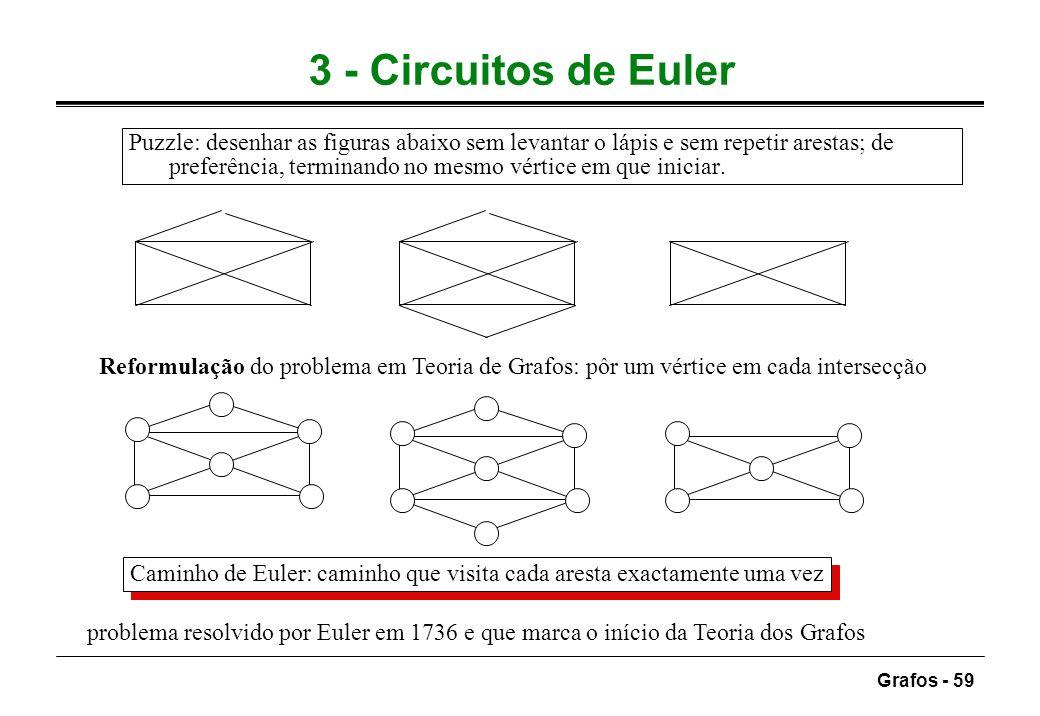 Grafos - 59 3 - Circuitos de Euler Puzzle: desenhar as figuras abaixo sem levantar o lápis e sem repetir arestas; de preferência, terminando no mesmo