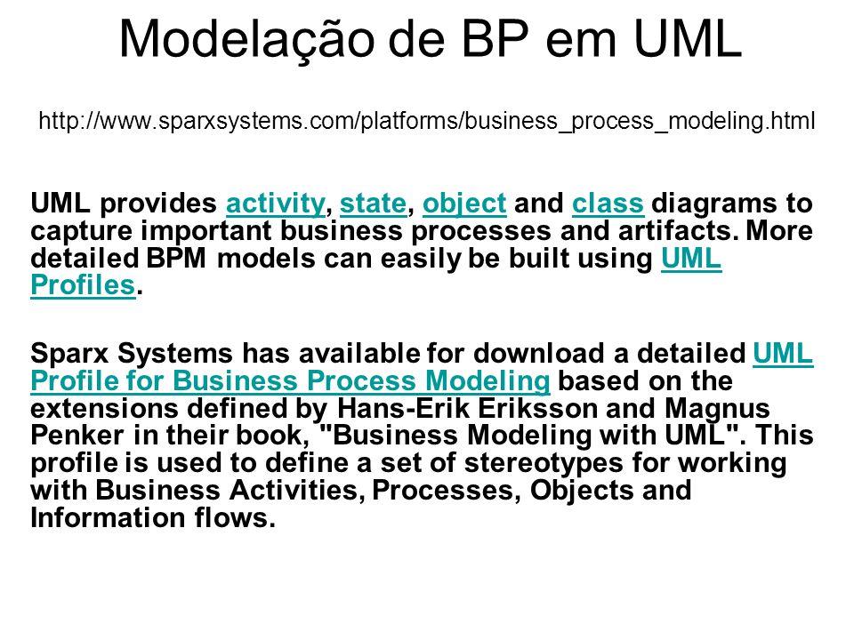 Modelação de BP em UML http://www.sparxsystems.com/platforms/business_process_modeling.html UML provides activity, state, object and class diagrams to