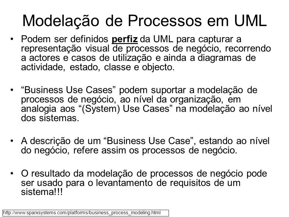 Modelação de Processos em UML Podem ser definidos perfiz da UML para capturar a representação visual de processos de negócio, recorrendo a actores e c