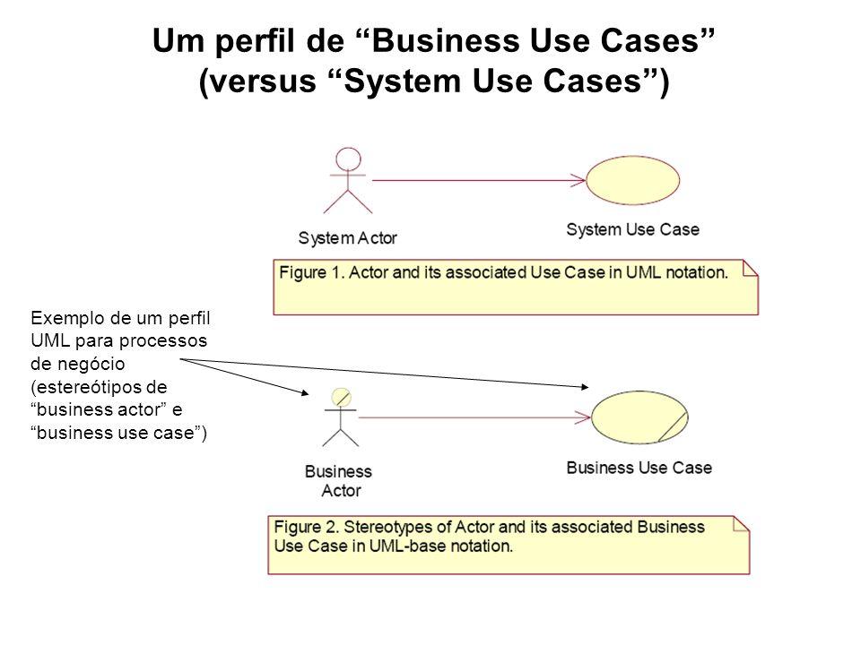 Um perfil de Business Use Cases (versus System Use Cases) Exemplo de um perfil UML para processos de negócio (estereótipos de business actor e busines