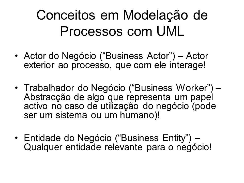 Conceitos em Modelação de Processos com UML Actor do Negócio (Business Actor) – Actor exterior ao processo, que com ele interage! Trabalhador do Negóc