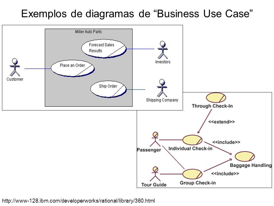 Diagramas de actividade UML detalham os processo de negócios (workflows na perspectiva Business Use Case)...