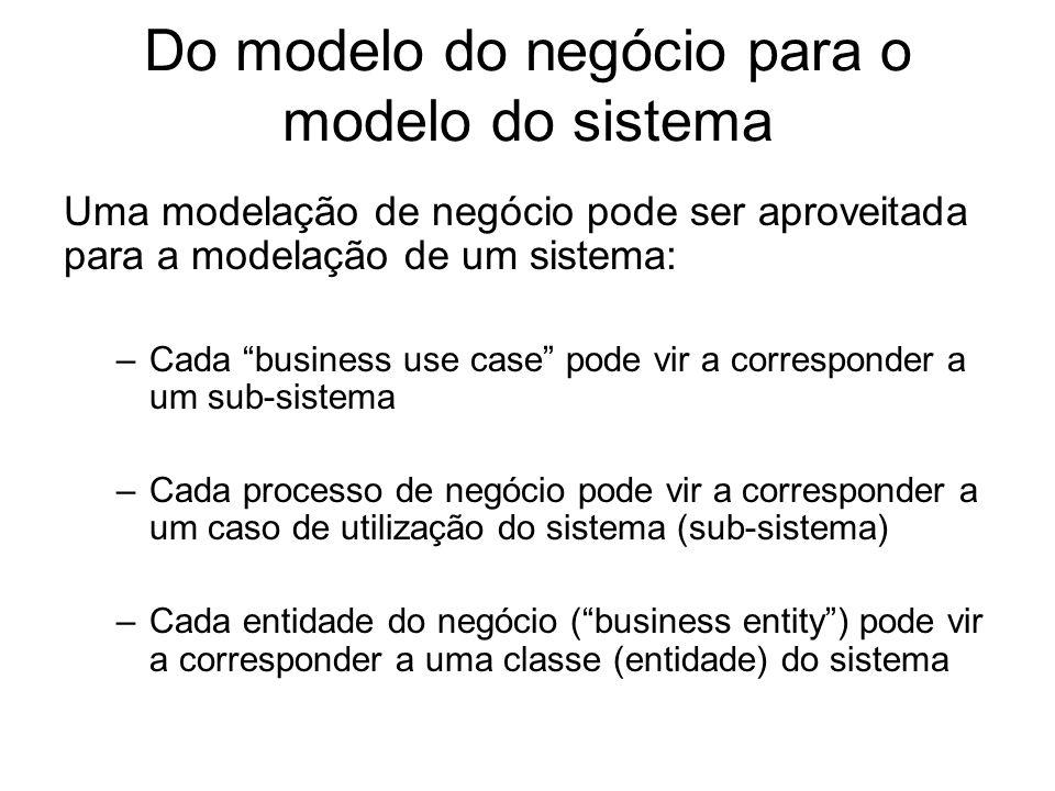 Do modelo do negócio para o modelo do sistema Uma modelação de negócio pode ser aproveitada para a modelação de um sistema: –Cada business use case po