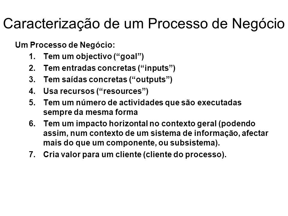 Uma notação informal clássica de representação de alto nível (sem detalhes internos) um processo de negócio...