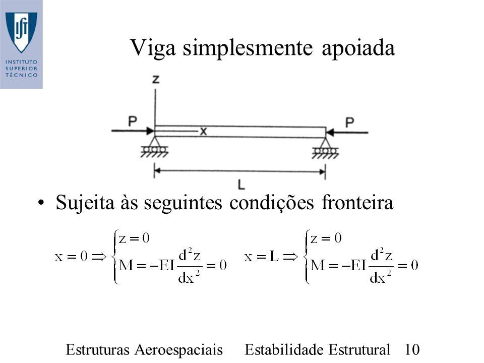 Estruturas Aeroespaciais Estabilidade Estrutural 10 Viga simplesmente apoiada Sujeita às seguintes condições fronteira