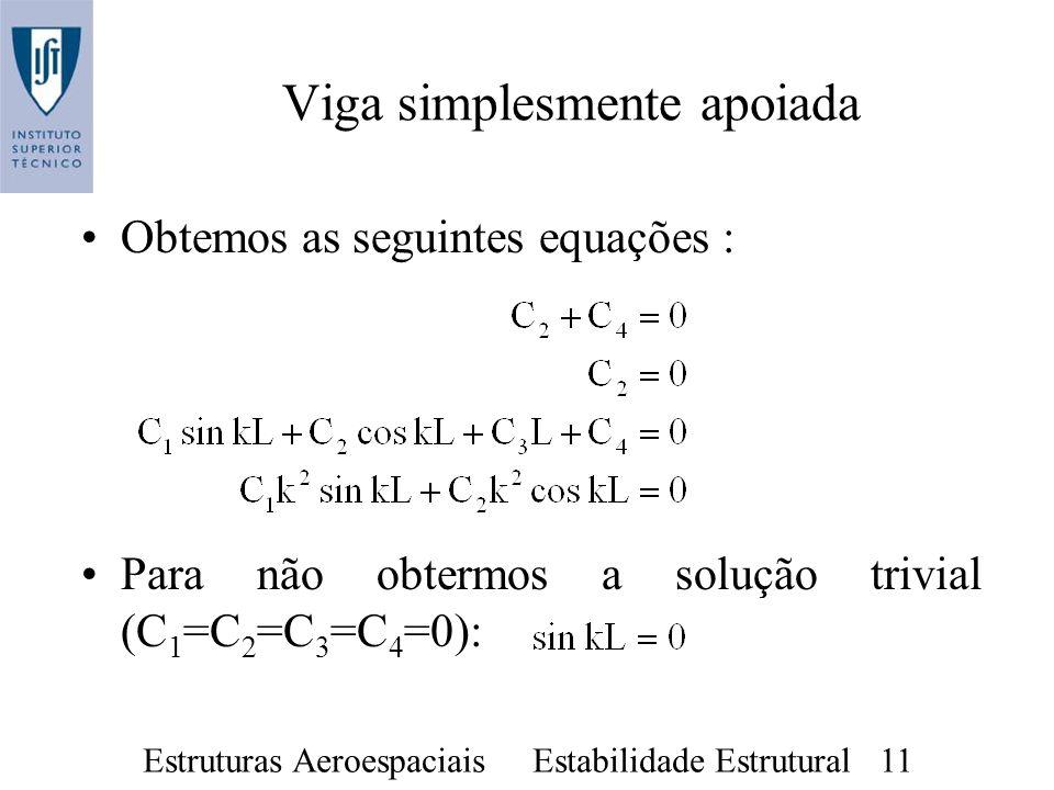 Estruturas Aeroespaciais Estabilidade Estrutural 11 Viga simplesmente apoiada Obtemos as seguintes equações : Para não obtermos a solução trivial (C 1