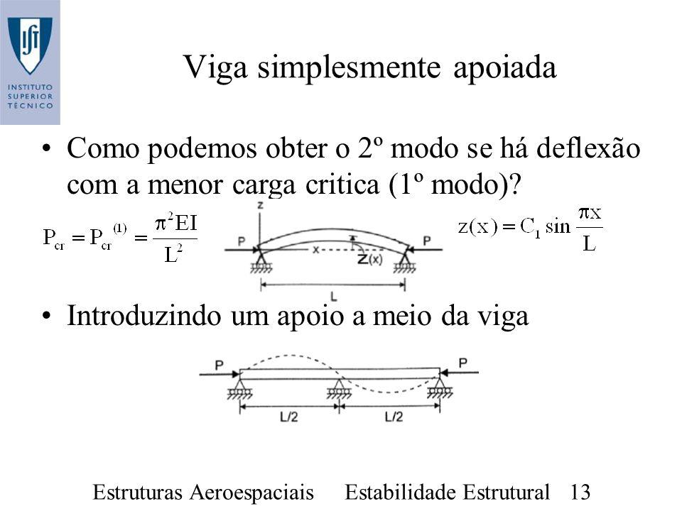 Estruturas Aeroespaciais Estabilidade Estrutural 13 Como podemos obter o 2º modo se há deflexão com a menor carga critica (1º modo)? Introduzindo um a
