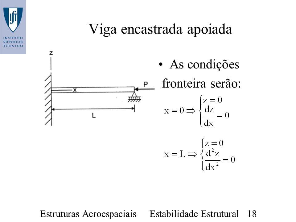 Estruturas Aeroespaciais Estabilidade Estrutural 18 As condições fronteira serão: Viga encastrada apoiada