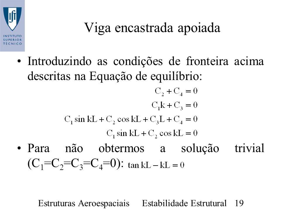 Estruturas Aeroespaciais Estabilidade Estrutural 19 Introduzindo as condições de fronteira acima descritas na Equação de equilíbrio: Para não obtermos