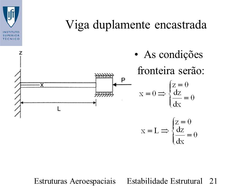 Estruturas Aeroespaciais Estabilidade Estrutural 21 As condições fronteira serão: Viga duplamente encastrada