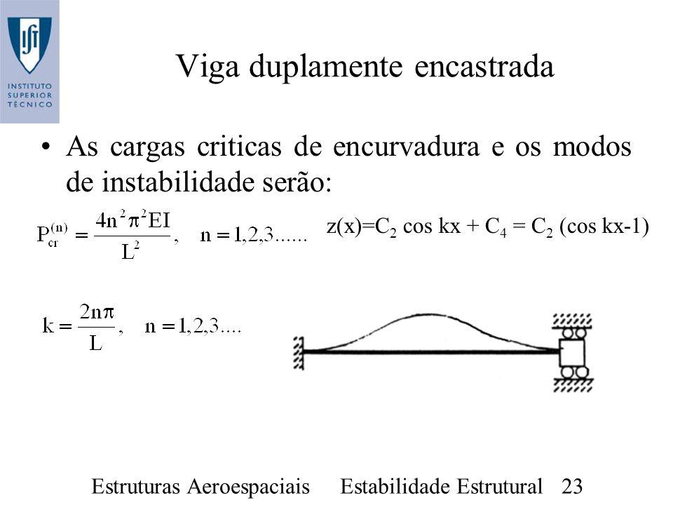 Estruturas Aeroespaciais Estabilidade Estrutural 23 As cargas criticas de encurvadura e os modos de instabilidade serão: Viga duplamente encastrada z(