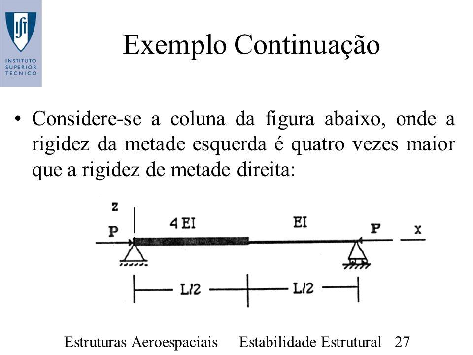 Estruturas Aeroespaciais Estabilidade Estrutural 27 Exemplo Continuação Considere-se a coluna da figura abaixo, onde a rigidez da metade esquerda é qu