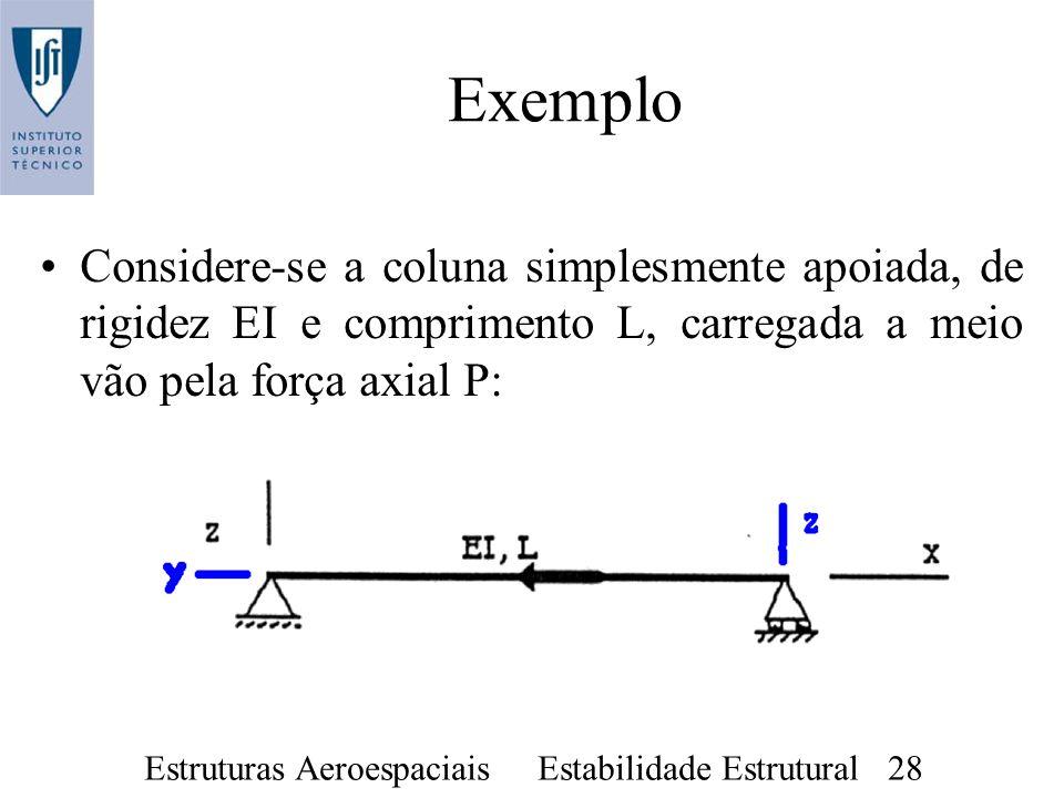 Estruturas Aeroespaciais Estabilidade Estrutural 28 Exemplo Considere-se a coluna simplesmente apoiada, de rigidez EI e comprimento L, carregada a mei