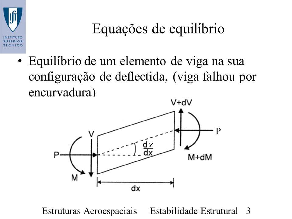 Estruturas Aeroespaciais Estabilidade Estrutural 3 Equações de equilíbrio Equilíbrio de um elemento de viga na sua configuração de deflectida, (viga f
