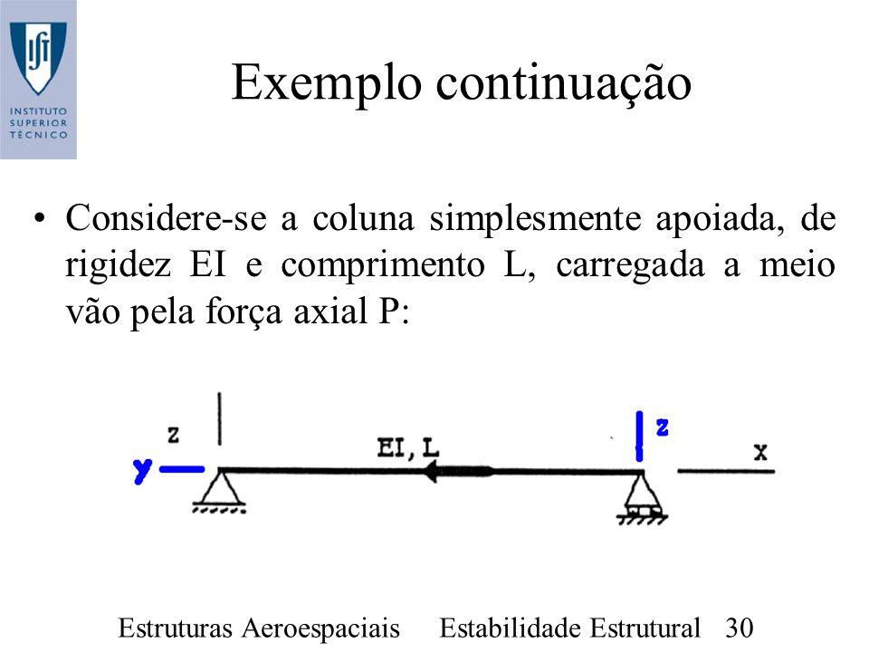 Estruturas Aeroespaciais Estabilidade Estrutural 30 Exemplo continuação Considere-se a coluna simplesmente apoiada, de rigidez EI e comprimento L, car
