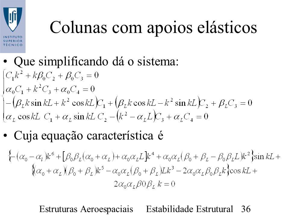 Estruturas Aeroespaciais Estabilidade Estrutural 36 Colunas com apoios elásticos Que simplificando dá o sistema: Cuja equação característica é