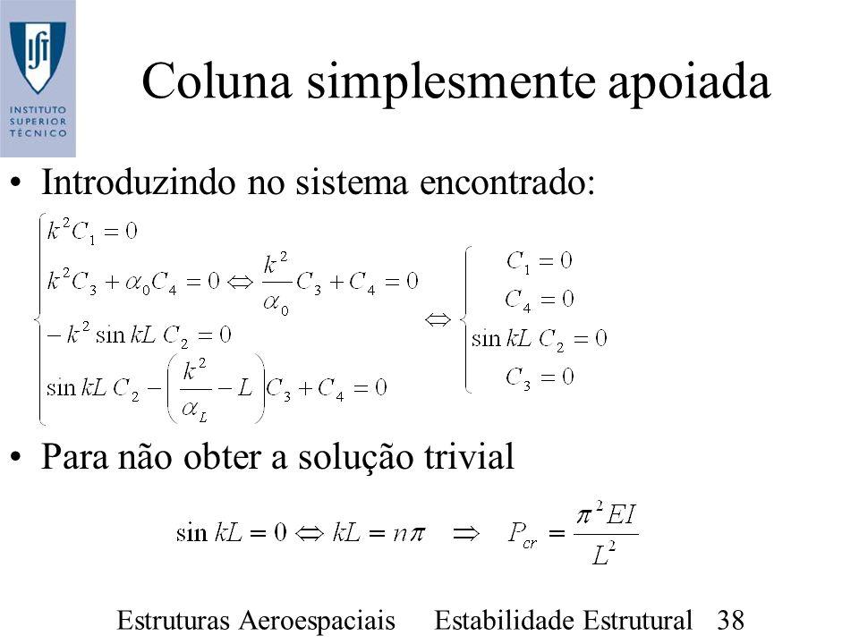 Estruturas Aeroespaciais Estabilidade Estrutural 38 Coluna simplesmente apoiada Introduzindo no sistema encontrado: Para não obter a solução trivial