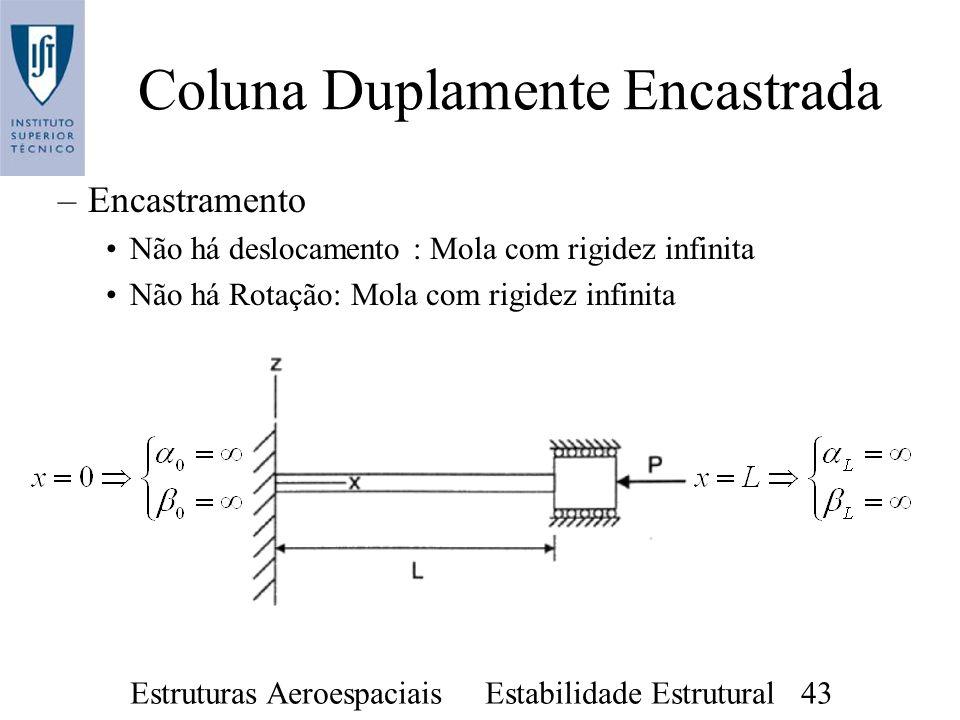 Estruturas Aeroespaciais Estabilidade Estrutural 43 Coluna Duplamente Encastrada –Encastramento Não há deslocamento : Mola com rigidez infinita Não há