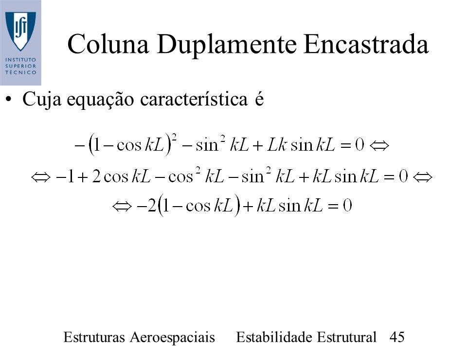 Estruturas Aeroespaciais Estabilidade Estrutural 45 Coluna Duplamente Encastrada Cuja equação característica é