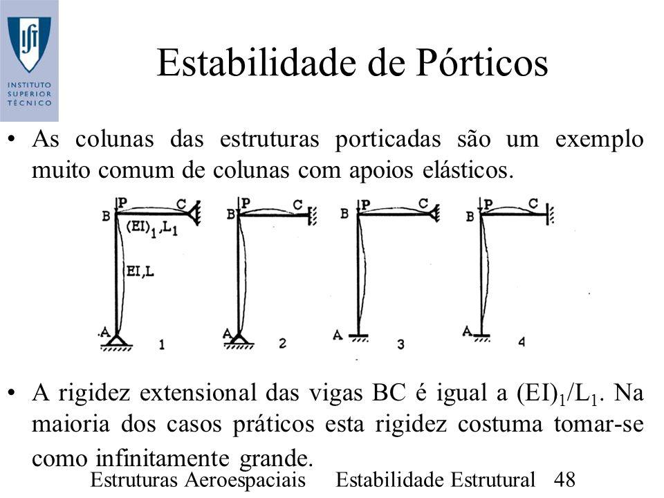 Estruturas Aeroespaciais Estabilidade Estrutural 48 As colunas das estruturas porticadas são um exemplo muito comum de colunas com apoios elásticos. A