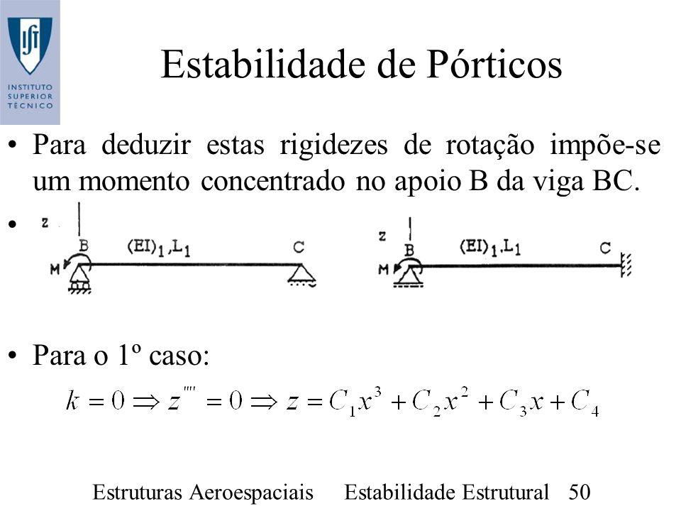 Estruturas Aeroespaciais Estabilidade Estrutural 50 Estabilidade de Pórticos Para deduzir estas rigidezes de rotação impõe-se um momento concentrado n