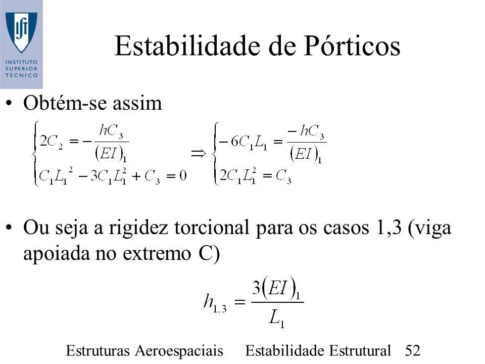 Estruturas Aeroespaciais Estabilidade Estrutural 52 Estabilidade de Pórticos Obtém-se assim Ou seja a rigidez torcional para os casos 1,3 (viga apoiad