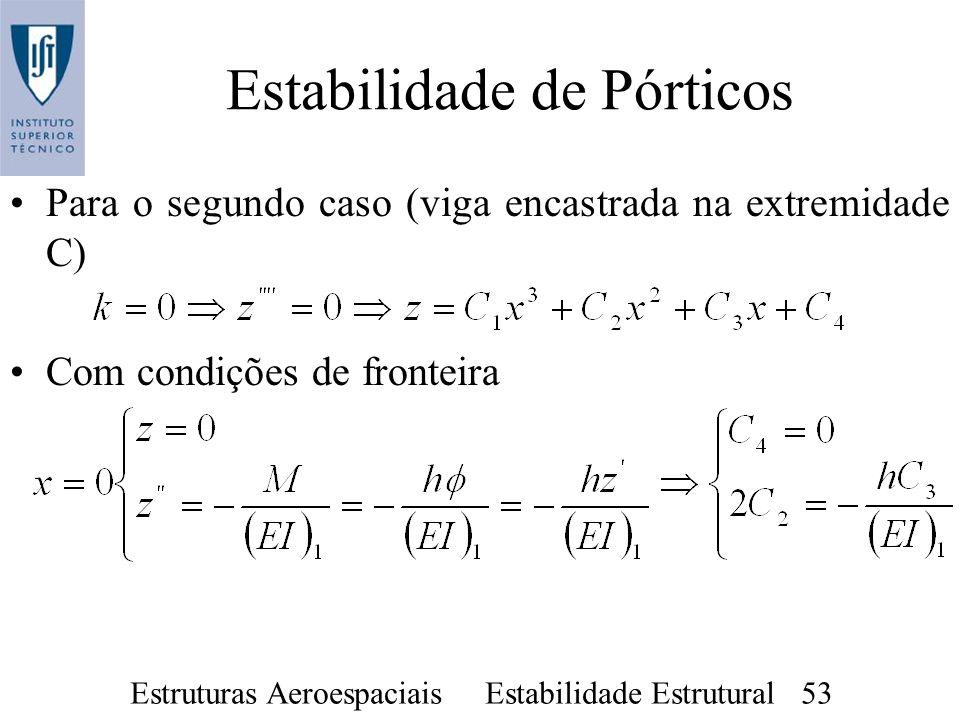Estruturas Aeroespaciais Estabilidade Estrutural 53 Estabilidade de Pórticos Para o segundo caso (viga encastrada na extremidade C) Com condições de f