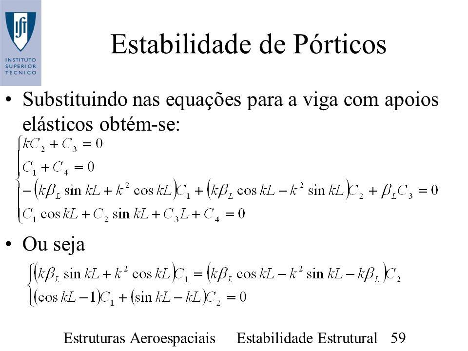 Estruturas Aeroespaciais Estabilidade Estrutural 59 Estabilidade de Pórticos Substituindo nas equações para a viga com apoios elásticos obtém-se: Ou s
