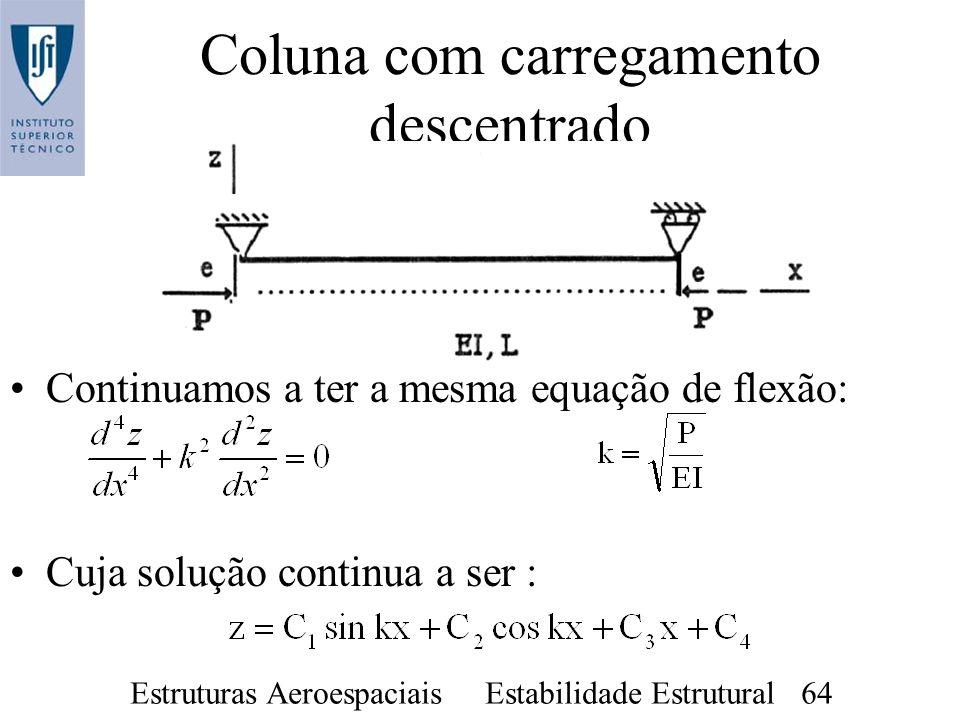 Estruturas Aeroespaciais Estabilidade Estrutural 64 Coluna com carregamento descentrado Continuamos a ter a mesma equação de flexão: Cuja solução cont