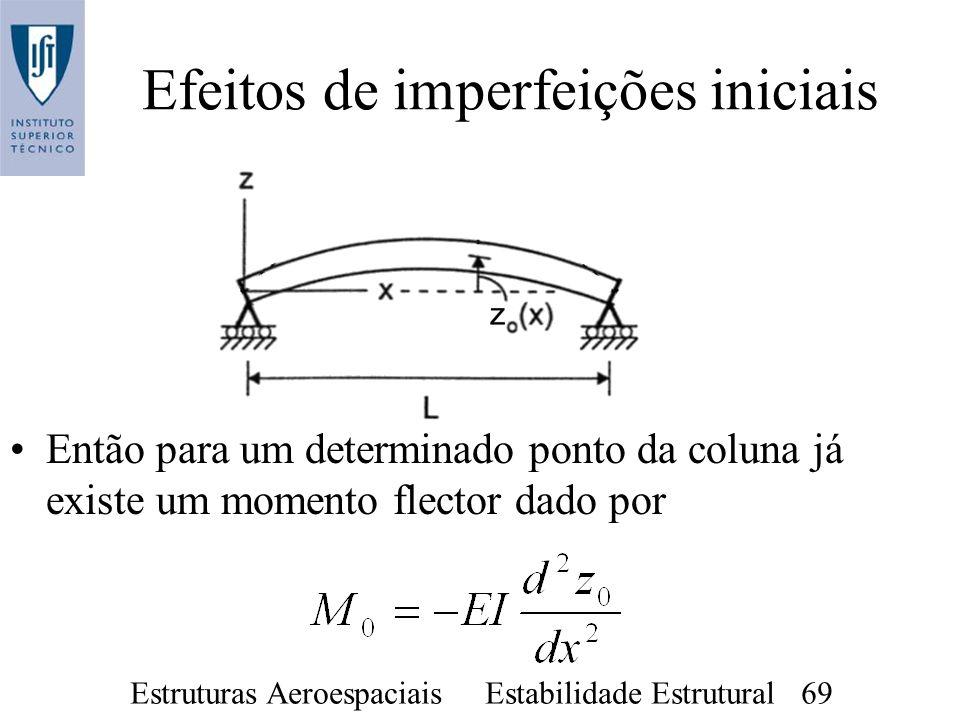 Estruturas Aeroespaciais Estabilidade Estrutural 69 Efeitos de imperfeições iniciais Então para um determinado ponto da coluna já existe um momento fl