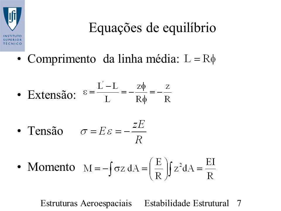 Estruturas Aeroespaciais Estabilidade Estrutural 7 Comprimento da linha média: Extensão: Tensão Momento Equações de equilíbrio