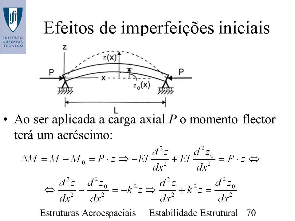 Estruturas Aeroespaciais Estabilidade Estrutural 70 Efeitos de imperfeições iniciais Ao ser aplicada a carga axial P o momento flector terá um acrésci