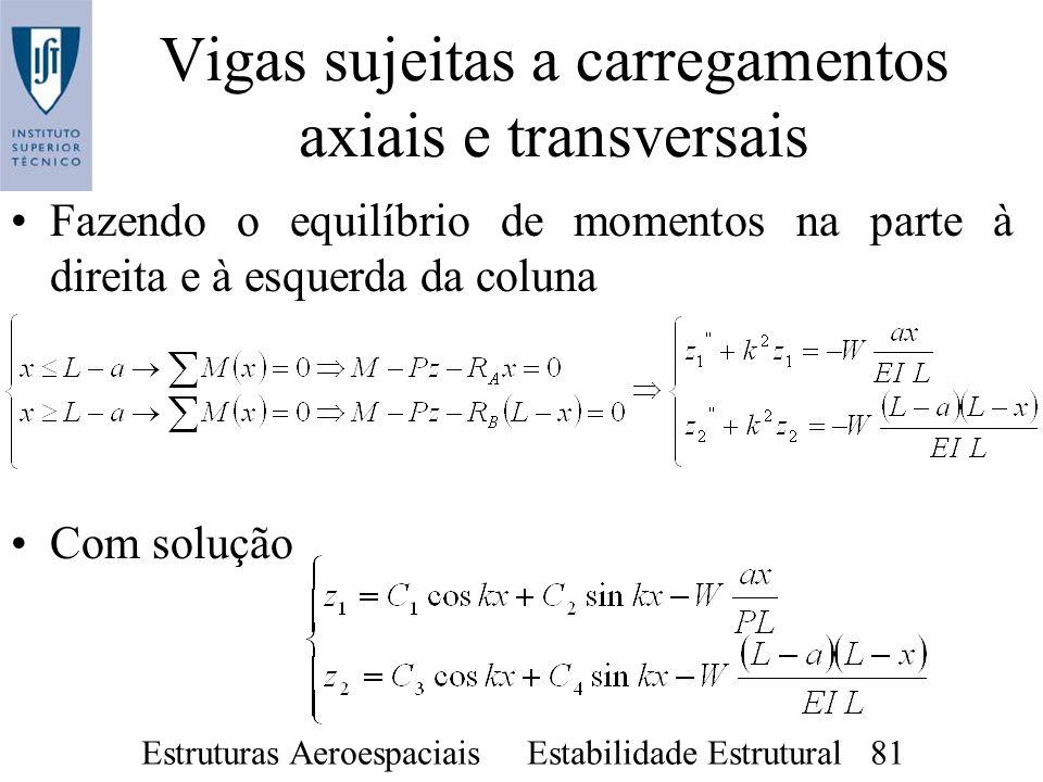 Estruturas Aeroespaciais Estabilidade Estrutural 81 Vigas sujeitas a carregamentos axiais e transversais Fazendo o equilíbrio de momentos na parte à d