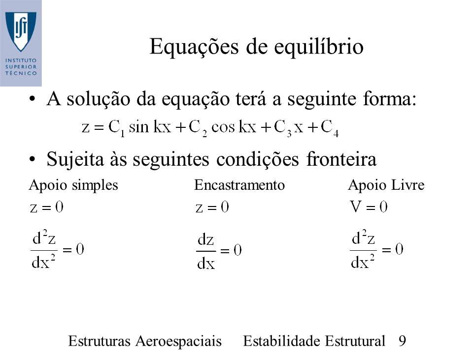 Estruturas Aeroespaciais Estabilidade Estrutural 9 A solução da equação terá a seguinte forma: Sujeita às seguintes condições fronteira Apoio simples